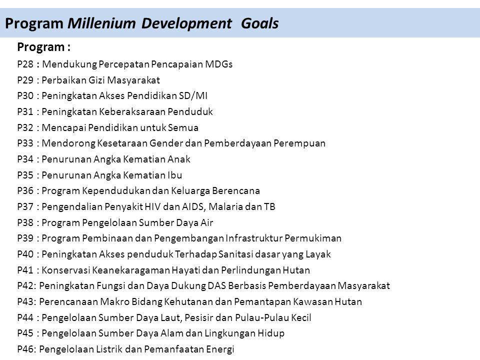 Program : P28 : Mendukung Percepatan Pencapaian MDGs P29 : Perbaikan Gizi Masyarakat P30 : Peningkatan Akses Pendidikan SD/MI P31 : Peningkatan Kebera