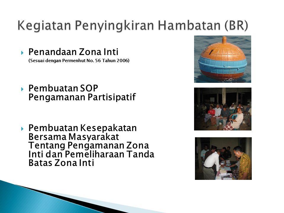  Penandaan Zona Inti (Sesuai dengan Permenhut No. 56 Tahun 2006)  Pembuatan SOP Pengamanan Partisipatif  Pembuatan Kesepakatan Bersama Masyarakat T