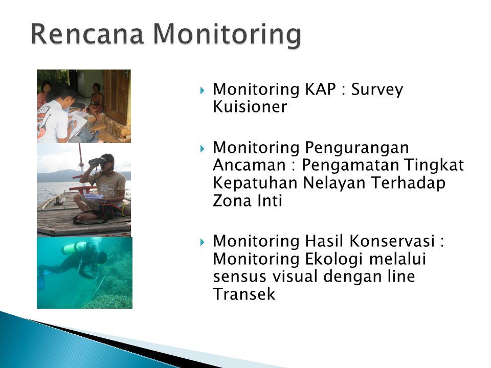  Monitoring KAP : Survey Kuisioner  Monitoring Pengurangan Ancaman : Pengamatan Tingkat Kepatuhan Nelayan Terhadap Zona Inti  Monitoring Hasil Kons