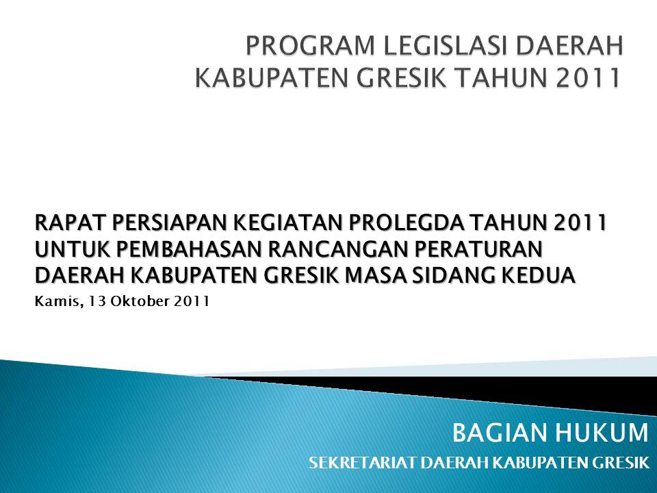 RANPERDA KABUPATEN GRESIK TENTANG PERUSAHAAN DAERAH PASAR GRESIK Perubahan yang telah dilakukan dari draf yang diberikan pada saat Rapat Legislasi tanggal 28 September 2011 (pembahasan lanjutan pada 29 September 2011 diikuti oleh Bag.