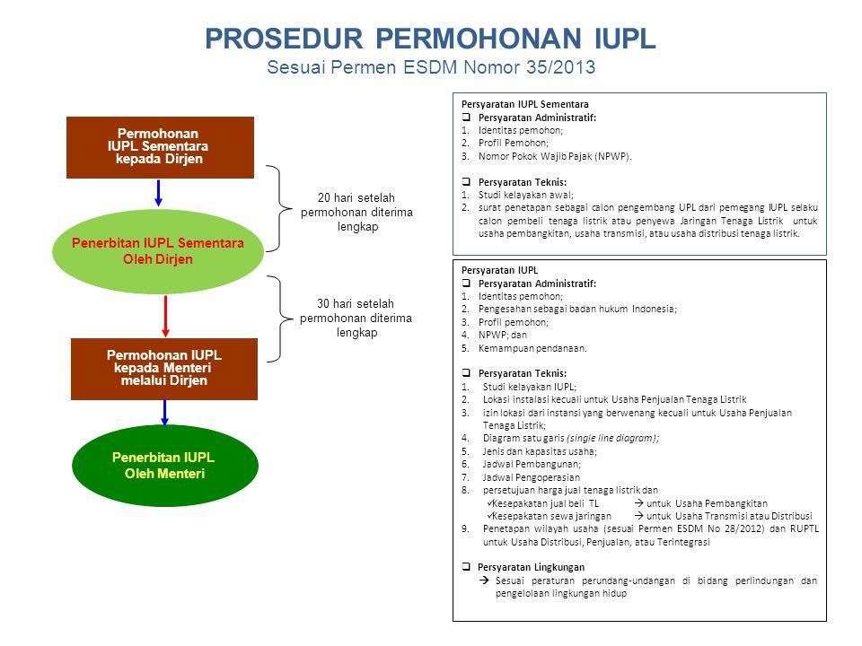 PROSEDUR PERMOHONAN IUPL Sesuai Permen ESDM Nomor 35/2013 20 hari setelah permohonan diterima lengkap Persyaratan IUPL  Persyaratan Administratif: 1.