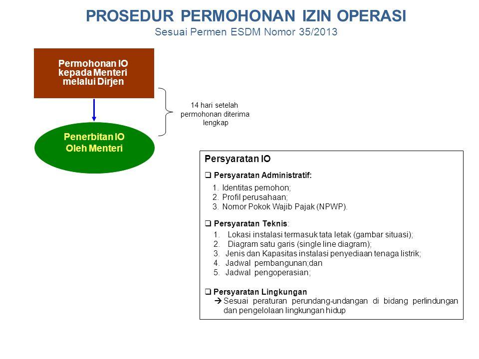 Persyaratan IO  Persyaratan Administratif: 1.Identitas pemohon; 2.Profil perusahaan; 3.Nomor Pokok Wajib Pajak (NPWP).  Persyaratan Teknis: 1. Lokas