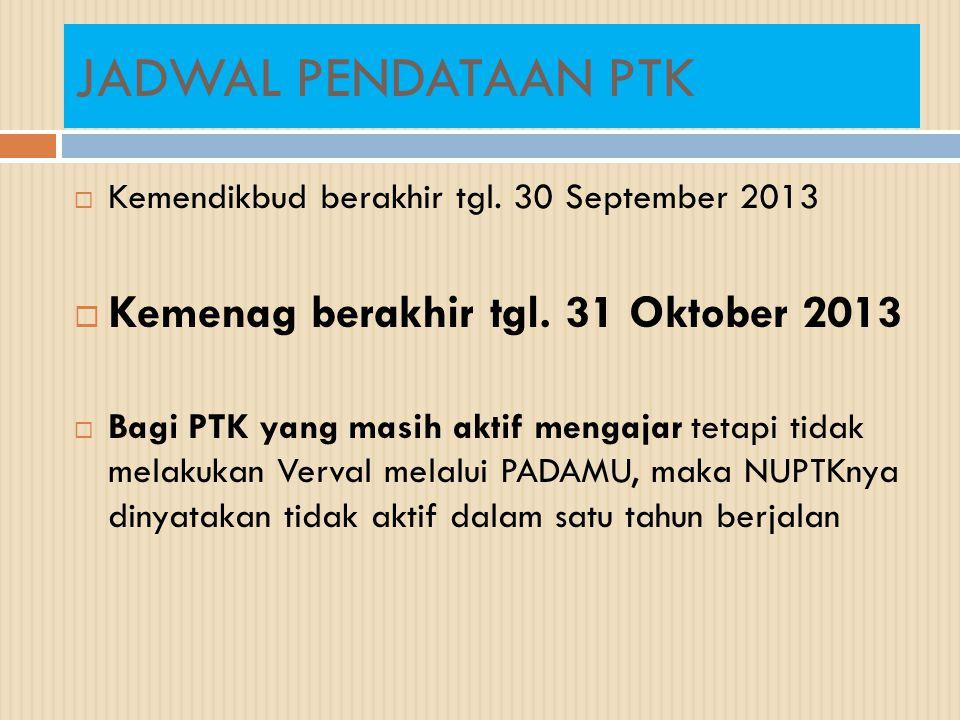 JADWAL PENDATAAN PTK  Kemendikbud berakhir tgl. 30 September 2013  Kemenag berakhir tgl. 31 Oktober 2013  Bagi PTK yang masih aktif mengajar tetapi