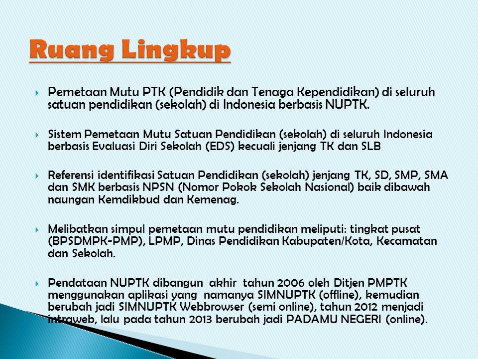  Pemetaan Mutu PTK (Pendidik dan Tenaga Kependidikan) di seluruh satuan pendidikan (sekolah) di Indonesia berbasis NUPTK.  Sistem Pemetaan Mutu Satu