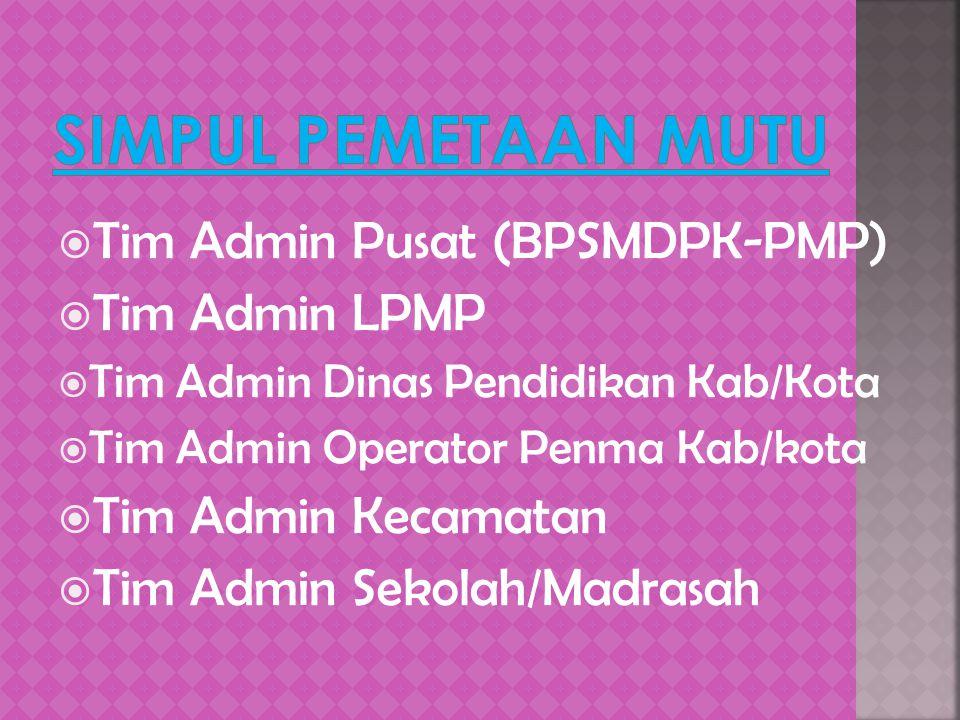  Tim Admin Pusat (BPSMDPK-PMP)  Tim Admin LPMP  Tim Admin Dinas Pendidikan Kab/Kota  Tim Admin Operator Penma Kab/kota  Tim Admin Kecamatan  Tim