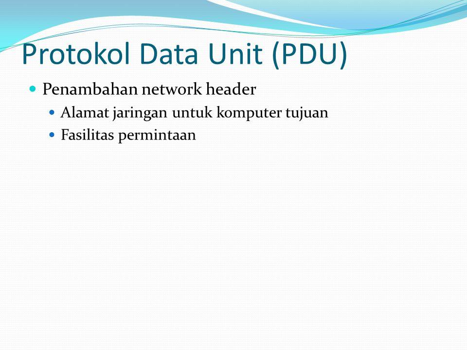 Protokol Data Unit (PDU)  Penambahan network header  Alamat jaringan untuk komputer tujuan  Fasilitas permintaan