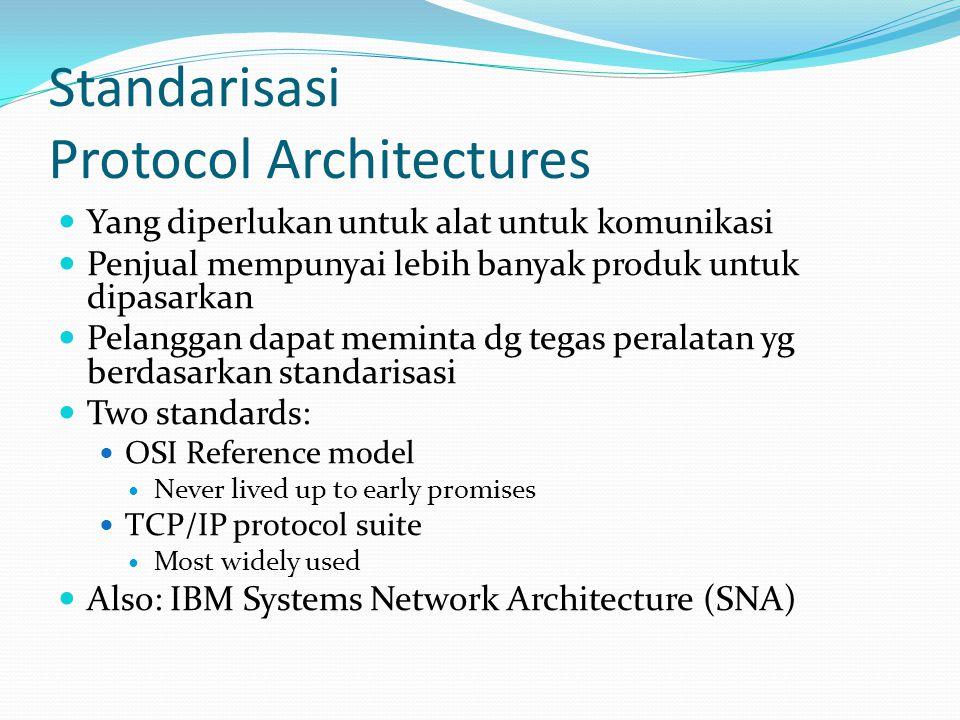 Standarisasi Protocol Architectures  Yang diperlukan untuk alat untuk komunikasi  Penjual mempunyai lebih banyak produk untuk dipasarkan  Pelanggan