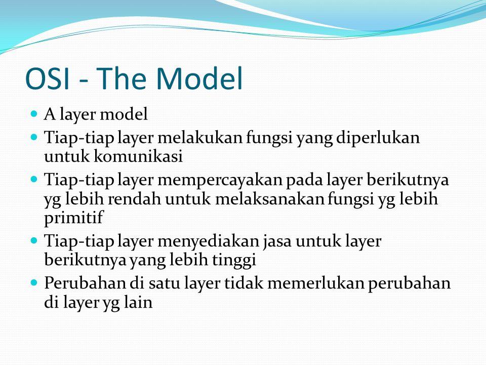 OSI - The Model  A layer model  Tiap-tiap layer melakukan fungsi yang diperlukan untuk komunikasi  Tiap-tiap layer mempercayakan pada layer berikut