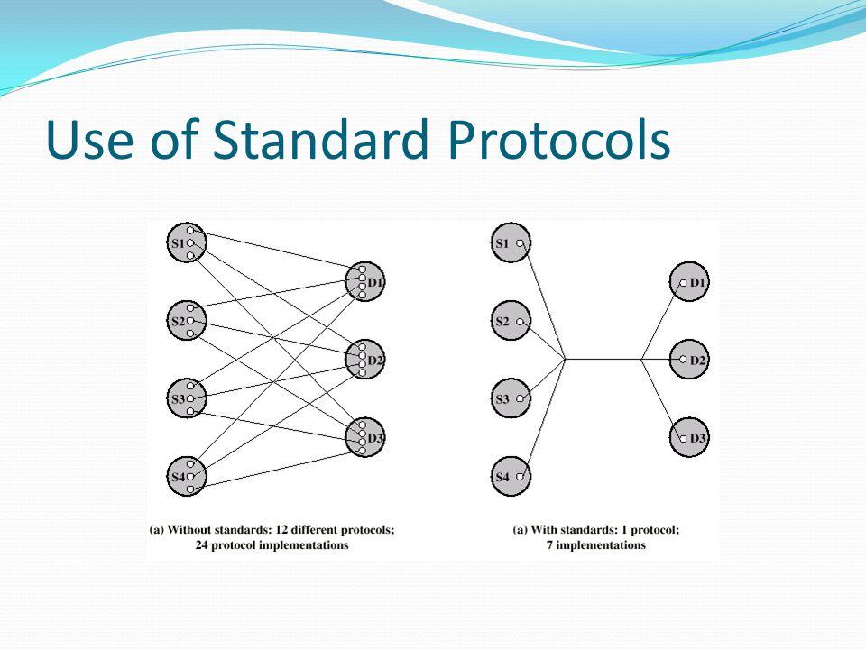 TCP  Transport layer biasanya adalah Transmission Control Protocol  Koneksi dapat dipercaya  koneksi  Temporary logical association antar kesatuan di dalam sistem yg berbeda  TCP PDU  Disebut dengan TCP segment  Termasuk port sumber dan tujuan (c.f.