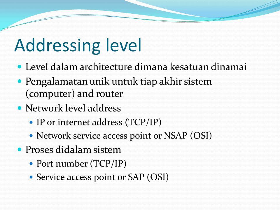 Addressing level  Level dalam architecture dimana kesatuan dinamai  Pengalamatan unik untuk tiap akhir sistem (computer) and router  Network level