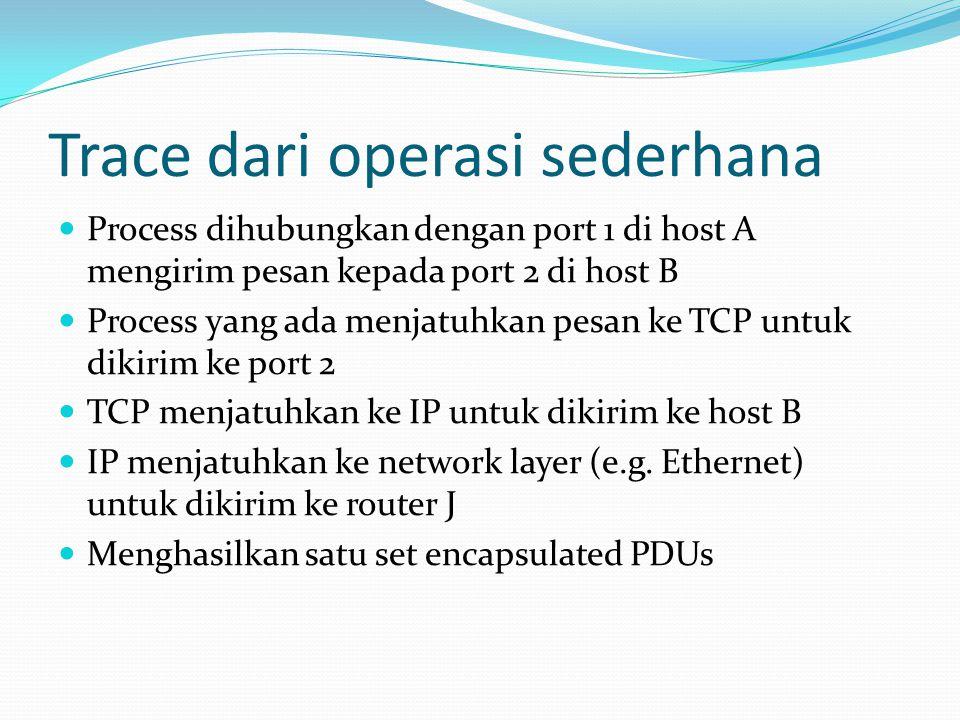 Trace dari operasi sederhana  Process dihubungkan dengan port 1 di host A mengirim pesan kepada port 2 di host B  Process yang ada menjatuhkan pesan