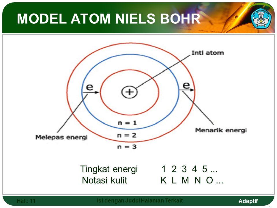 Adaptif MODEL ATOM NIELS BOHR  Elektron mengorbit di tingkat energi tertentu yang disebut kulit.  Tiap elektron mempunyai energi tertentu yang cocok