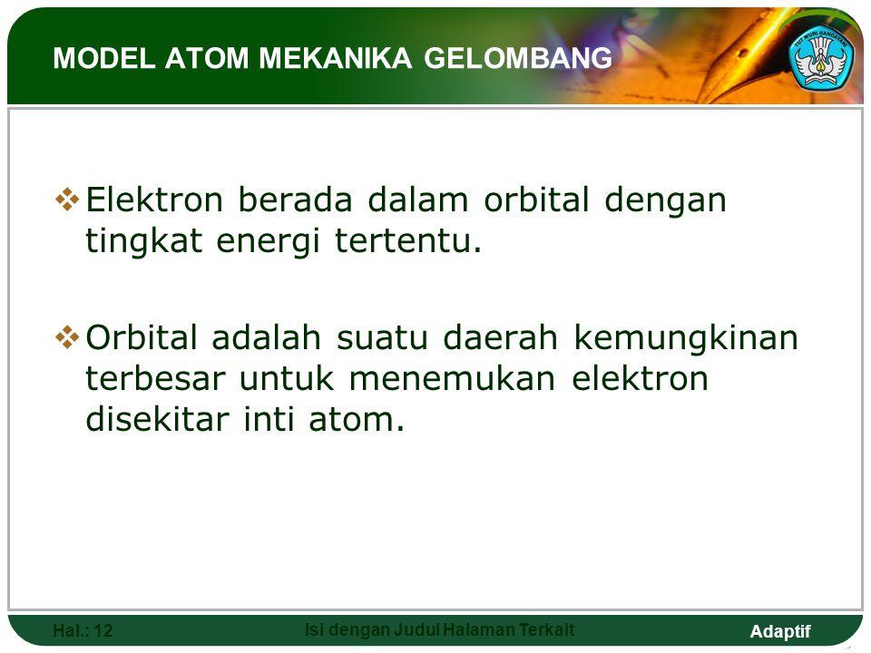 Adaptif MODEL ATOM NIELS BOHR Hal.: 11 Isi dengan Judul Halaman Terkait Tingkat energi 1 2 3 4 5... Notasi kulit K L M N O...