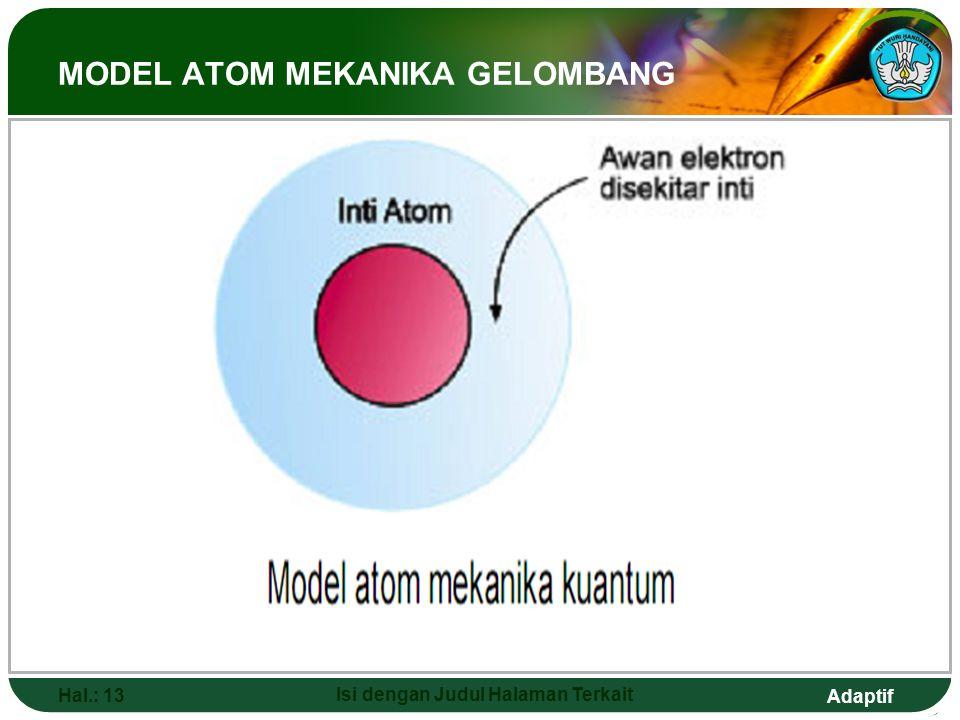 Adaptif MODEL ATOM MEKANIKA GELOMBANG  Elektron berada dalam orbital dengan tingkat energi tertentu.  Orbital adalah suatu daerah kemungkinan terbes