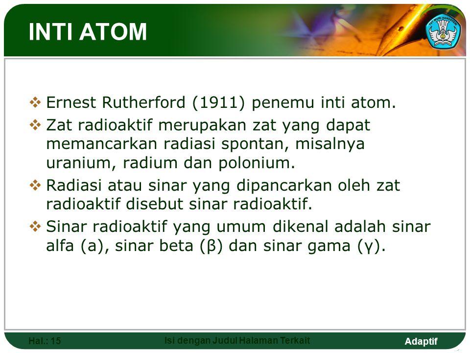 Adaptif PARTIKEL PARTIKEL ATOM  Elektron  merupakan partikel dasar yang menyusun materi (atom)  Massa e = 9,11 x 10 -31 kg  Muatan e = ( - )  Pro