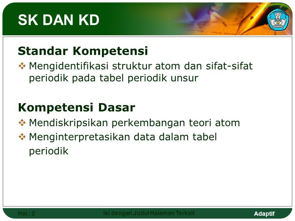 STRUKTUR ATOM DAN SISTEM PERIODIK Kimia SMK KELAS X SEMESTER 1
