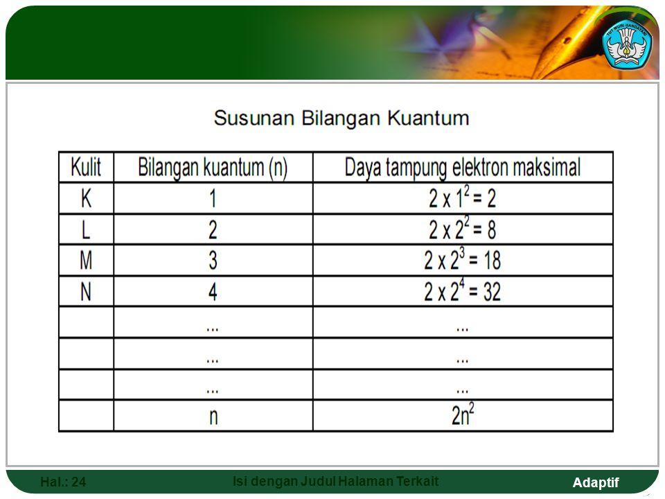 Adaptif KONFIGURASI ELEKTRON Hal.: 23 Isi dengan Judul Halaman Terkait  Bagaimana elektron tersusun dalam bentuk lintasan lintasan dalam : KULIT K L
