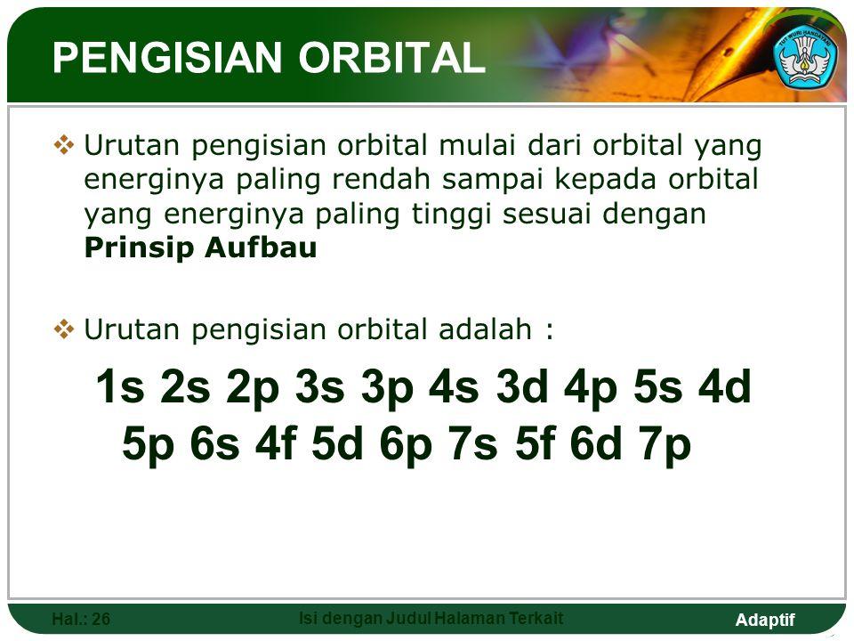 Adaptif SUB KULIT YANG TERDAPAT DALAM ATOM  Subkulit s, mengandung 1 orbital (dapat menampung 2 elektron)  Subkulit p, mengandung 3 orbital (dapat m