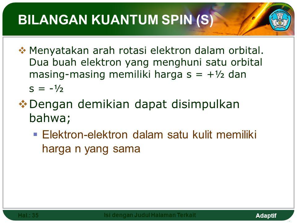 Adaptif BILANGAN KUANTUM MAGNETIK (M)  Menyatakan orbital tempat elektron berlokasi. Harga m untuk elektron dalam setiap orbital adalah bilangan bula