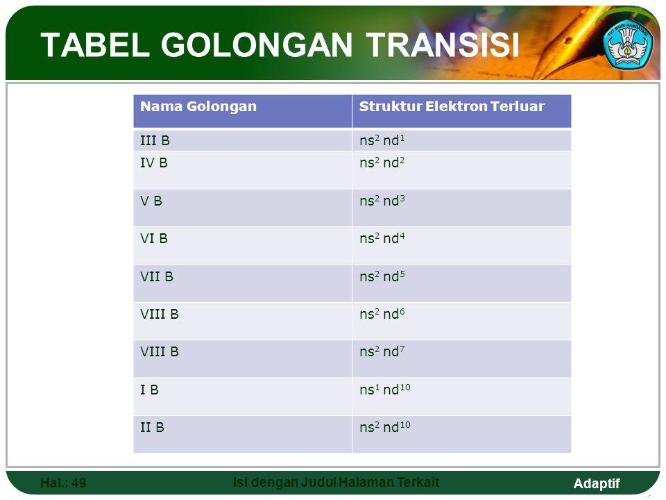 Adaptif  UNSUR UNSUR GOLONGAN TRANSISI  Adalah unsur-unsur yang pengisian elektronnya berakhir pada orbital-orbital d atau disebut blok d.  Penomor