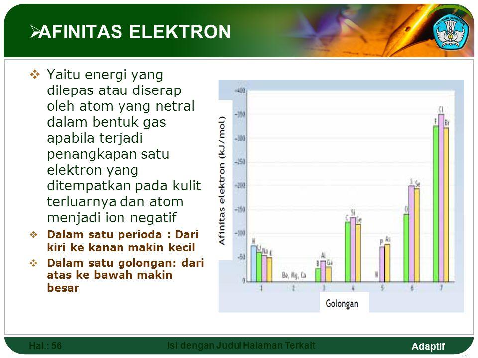 Adaptif HUBUNGAN ENERGI IONISASI DENGAN NOMOR ATOM Hal.: 55 Isi dengan Judul Halaman Terkait