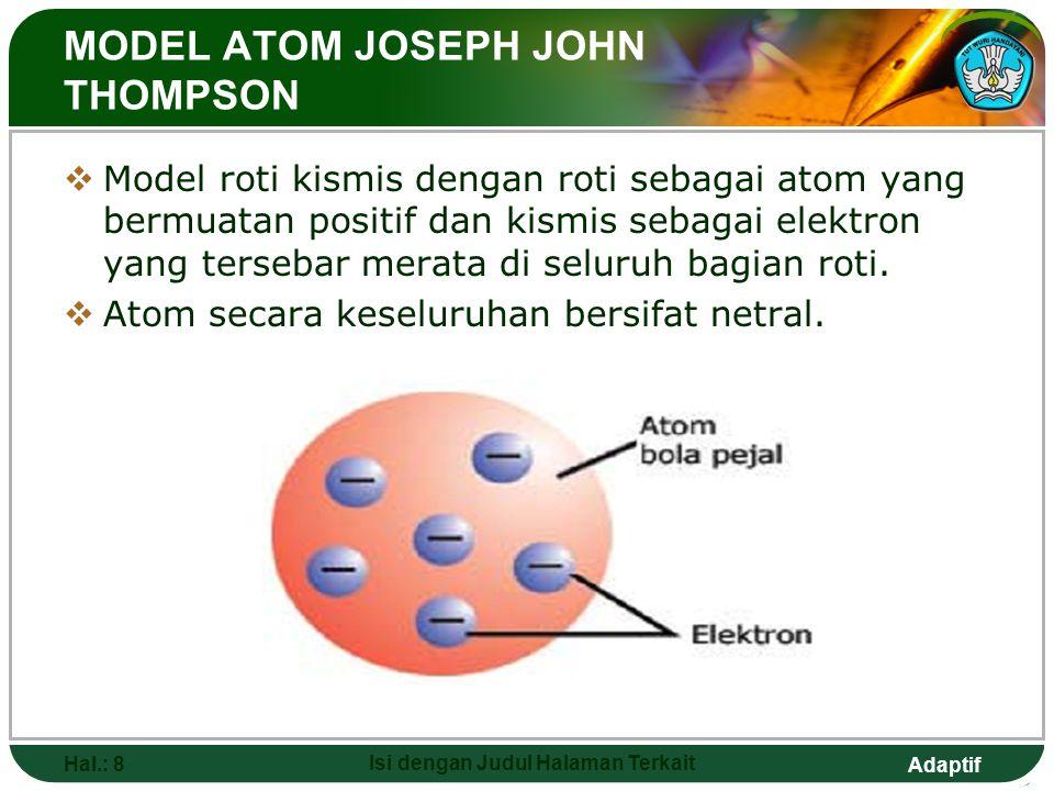 Adaptif PERKEMBANGAN MODEL ATOM Model atom John Dalton  Atom merupakan partikel terkecil unsur yang tidak dapat dibagi lagi, kekal dan tidak dapat di