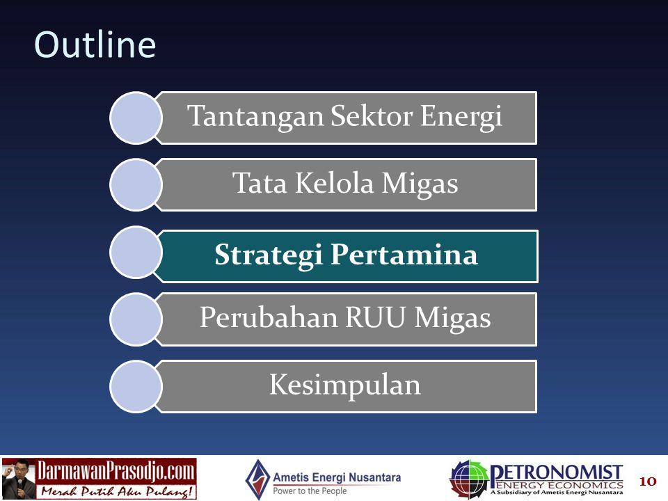 10 Outline Tantangan Sektor Energi Tata Kelola Migas Strategi Pertamina Perubahan RUU Migas Kesimpulan
