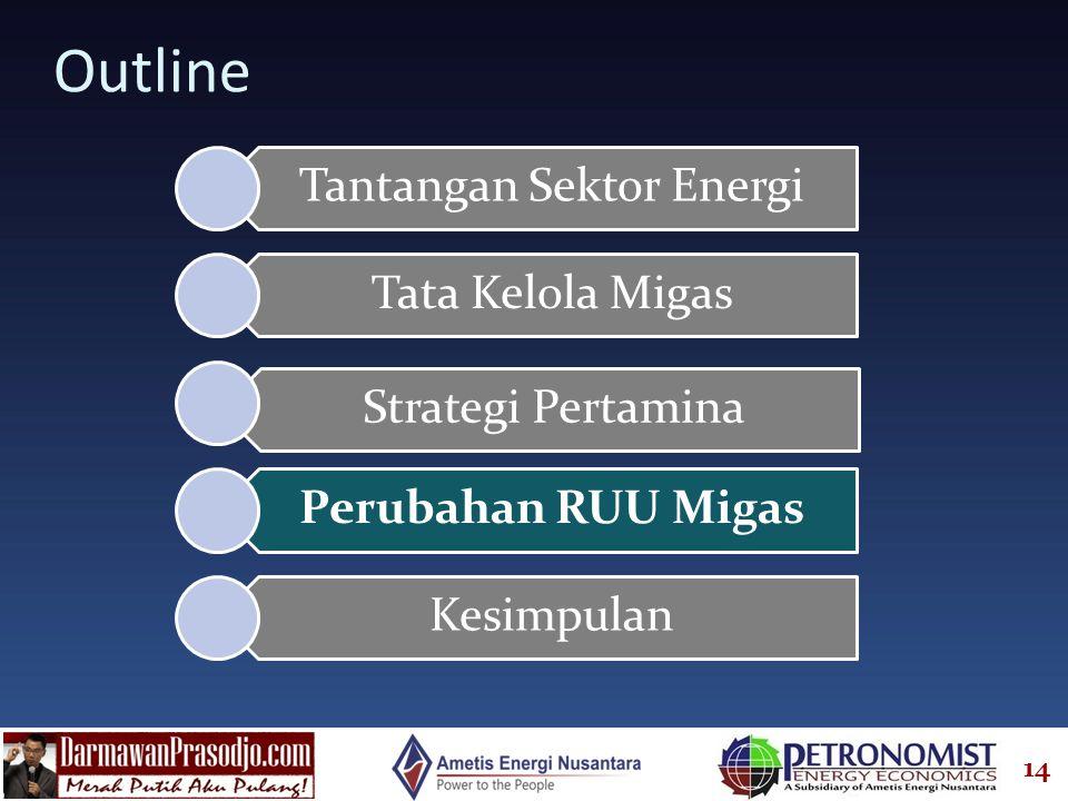 14 Outline Tantangan Sektor Energi Tata Kelola Migas Strategi Pertamina Perubahan RUU Migas Kesimpulan