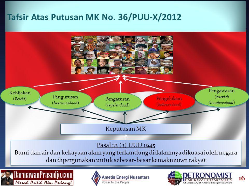 16 Tafsir Atas Putusan MK No. 36/PUU-X/2012 Pasal 33 (3) UUD 1945 Bumi dan air dan kekayaan alam yang terkandung didalamnya dikuasai oleh negara dan d