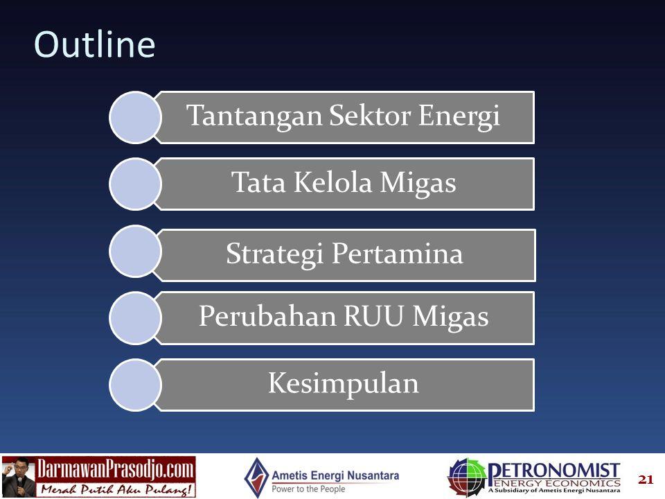 21 Outline Tantangan Sektor Energi Tata Kelola Migas Strategi Pertamina Perubahan RUU Migas Kesimpulan