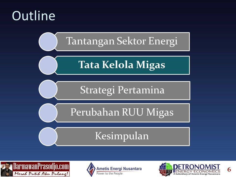 6 Outline Tantangan Sektor Energi Tata Kelola Migas Strategi Pertamina Perubahan RUU Migas Kesimpulan