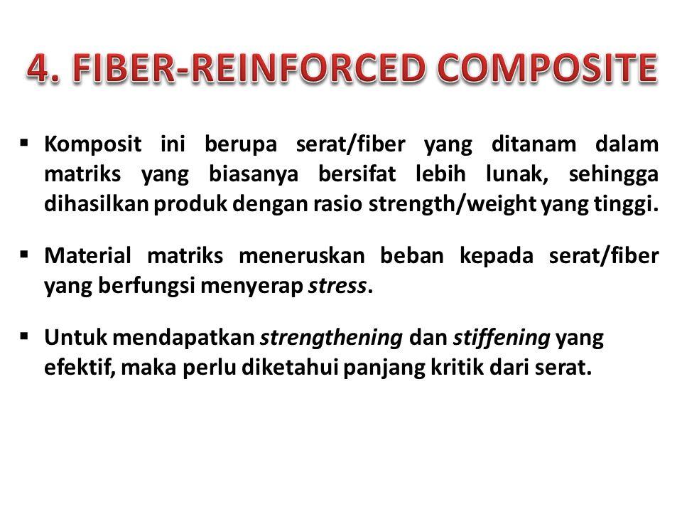  Komposit ini berupa serat/fiber yang ditanam dalam matriks yang biasanya bersifat lebih lunak, sehingga dihasilkan produk dengan rasio strength/weig