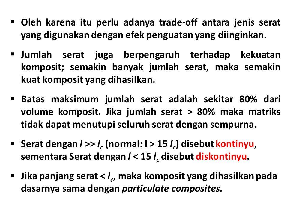  Oleh karena itu perlu adanya trade-off antara jenis serat yang digunakan dengan efek penguatan yang diinginkan.