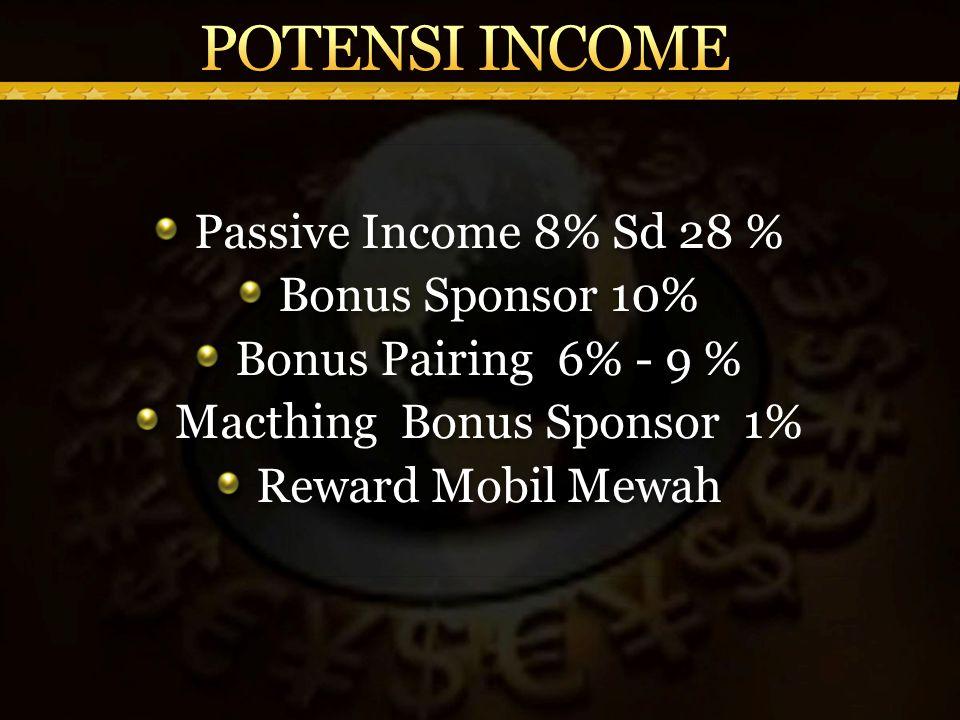 Passive Income 8% Sd 28 % Bonus Sponsor 10% Bonus Pairing 6% - 9 % Macthing Bonus Sponsor 1% Reward Mobil Mewah Passive Income 8% Sd 28 % Bonus Sponsor 10% Bonus Pairing 6% - 9 % Macthing Bonus Sponsor 1% Reward Mobil Mewah
