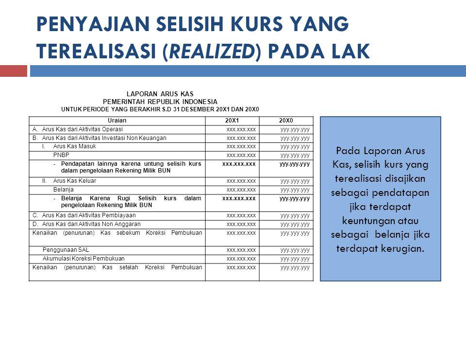 PENYAJIAN SELISIH KURS YANG TEREALISASI (REALIZED) PADA LAK Uraian20X120X0 A.