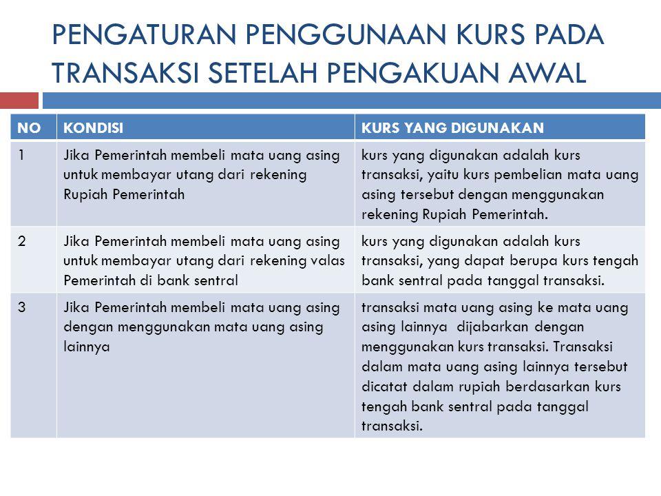 Panduan di dalam pencatatan kurs pada pelaporan rekening BUN  Saldo rekening pemerintah dalam mata uang asing disajikan di neraca menggunakan kurs tengah Bank Indonesia pada tanggal neraca.