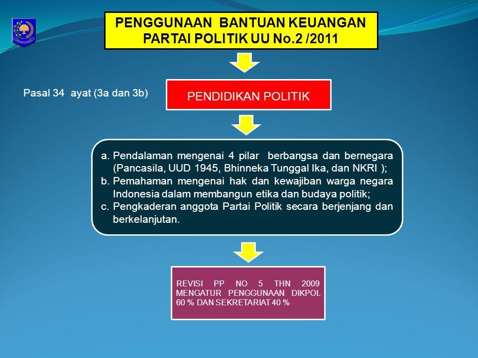 PENGGUNAAN BANTUAN KEUANGAN PARTAI POLITIK UU No.2 /2011 PENDIDIKAN POLITIK a.Pendalaman mengenai 4 pilar berbangsa dan bernegara (Pancasila, UUD 1945