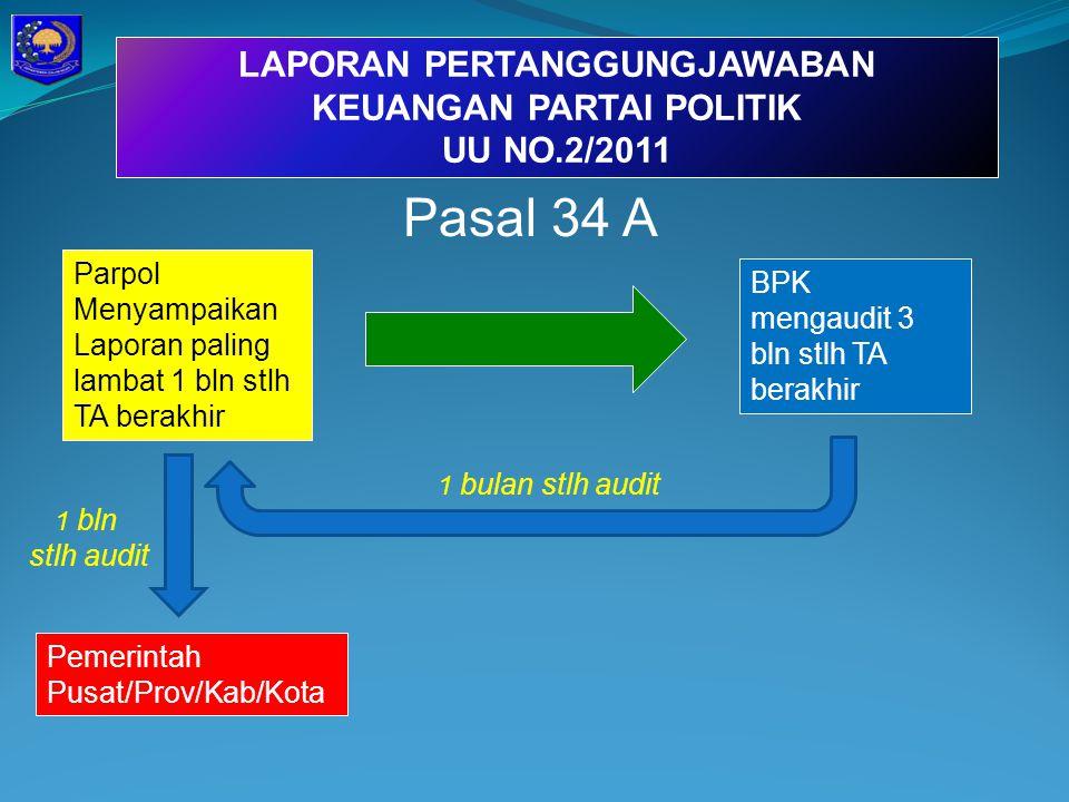 LAPORAN PERTANGGUNGJAWABAN KEUANGAN PARTAI POLITIK UU NO.2/2011 Parpol Menyampaikan Laporan paling lambat 1 bln stlh TA berakhir Pasal 34 A BPK mengau