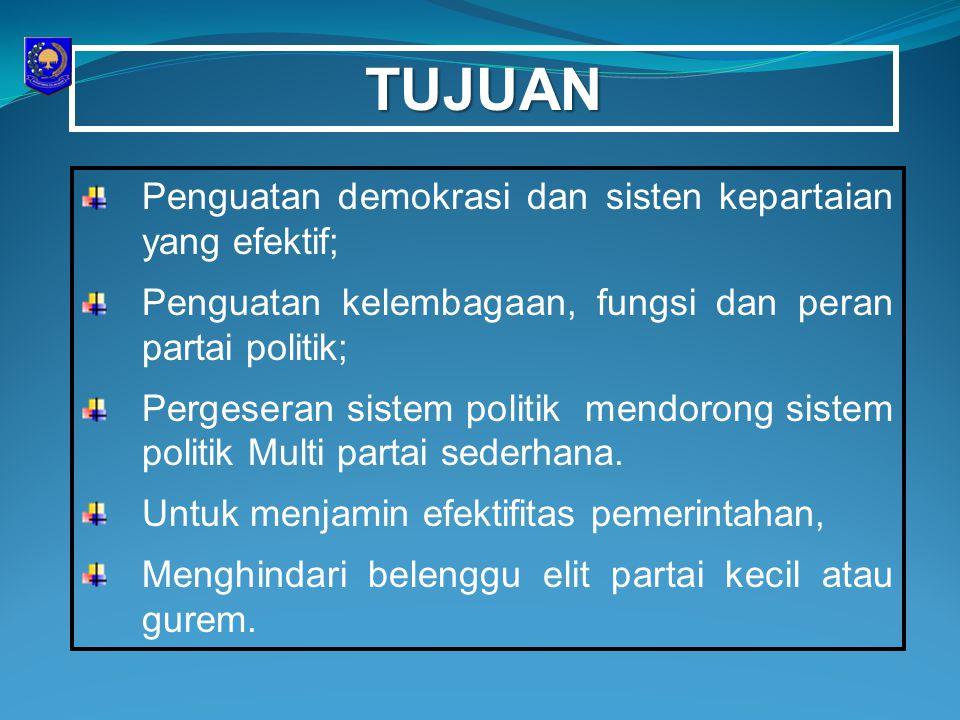 PENELITIAN/VERIFIKASI PARPOL Psl 51 UU No.2/2011 Psl 51 UU No.2/2011 Psl 27 huruf d UU No.32/2004 KDH bertugas mengembangkan demokrasi Kesbangpol Prov, Kab/Kota dan Kecamatan