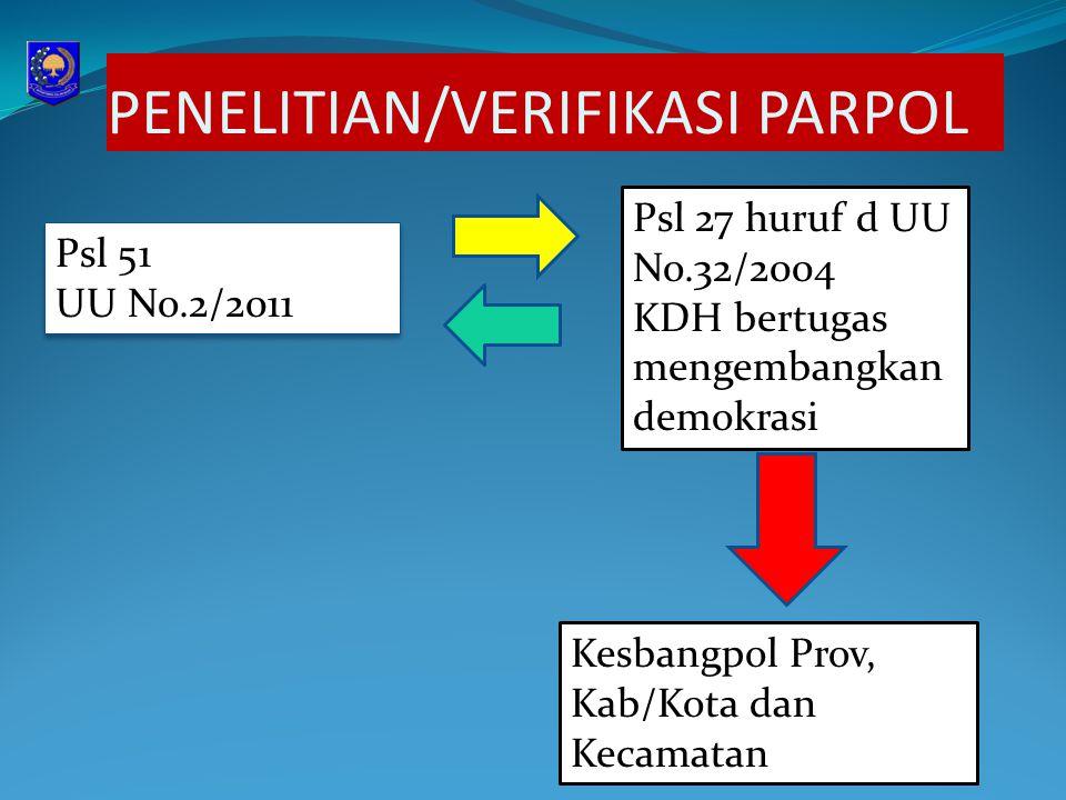 PENELITIAN/VERIFIKASI PARPOL Psl 51 UU No.2/2011 Psl 51 UU No.2/2011 Psl 27 huruf d UU No.32/2004 KDH bertugas mengembangkan demokrasi Kesbangpol Prov