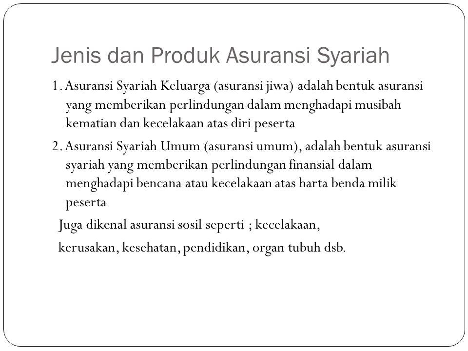 Jenis dan Produk Asuransi Syariah 1. Asuransi Syariah Keluarga (asuransi jiwa) adalah bentuk asuransi yang memberikan perlindungan dalam menghadapi mu