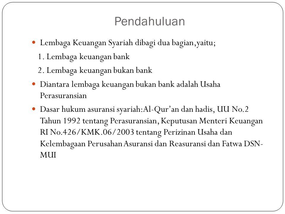 Pendahuluan  Lembaga Keuangan Syariah dibagi dua bagian,yaitu; 1. Lembaga keuangan bank 2. Lembaga keuangan bukan bank  Diantara lembaga keuangan bu