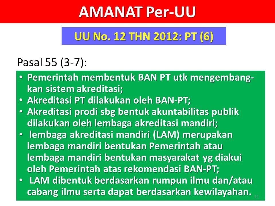 AMANAT Per-UU UU No. 12 THN 2012: PT (6) Pasal 55 (3-7): • Pemerintah membentuk BAN PT utk mengembang- kan sistem akreditasi; • Akreditasi PT dilakuka