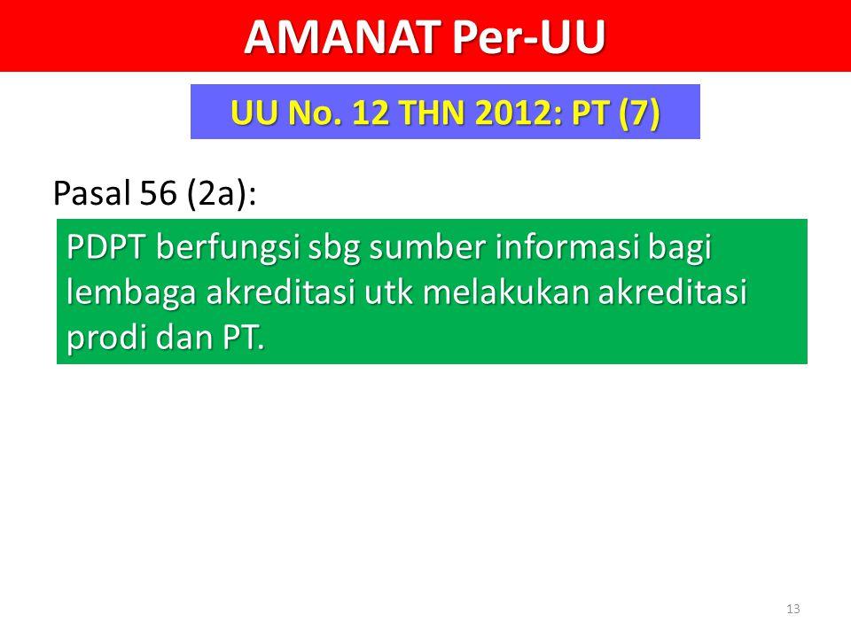 AMANAT Per-UU UU No. 12 THN 2012: PT (7) Pasal 56 (2a): PDPT berfungsi sbg sumber informasi bagi lembaga akreditasi utk melakukan akreditasi prodi dan
