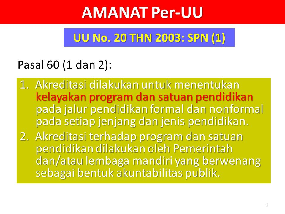 AMANAT Per-UU UU No.20 THN 2003: SPN (2) Pasal 61 (2 dan 3): 2.
