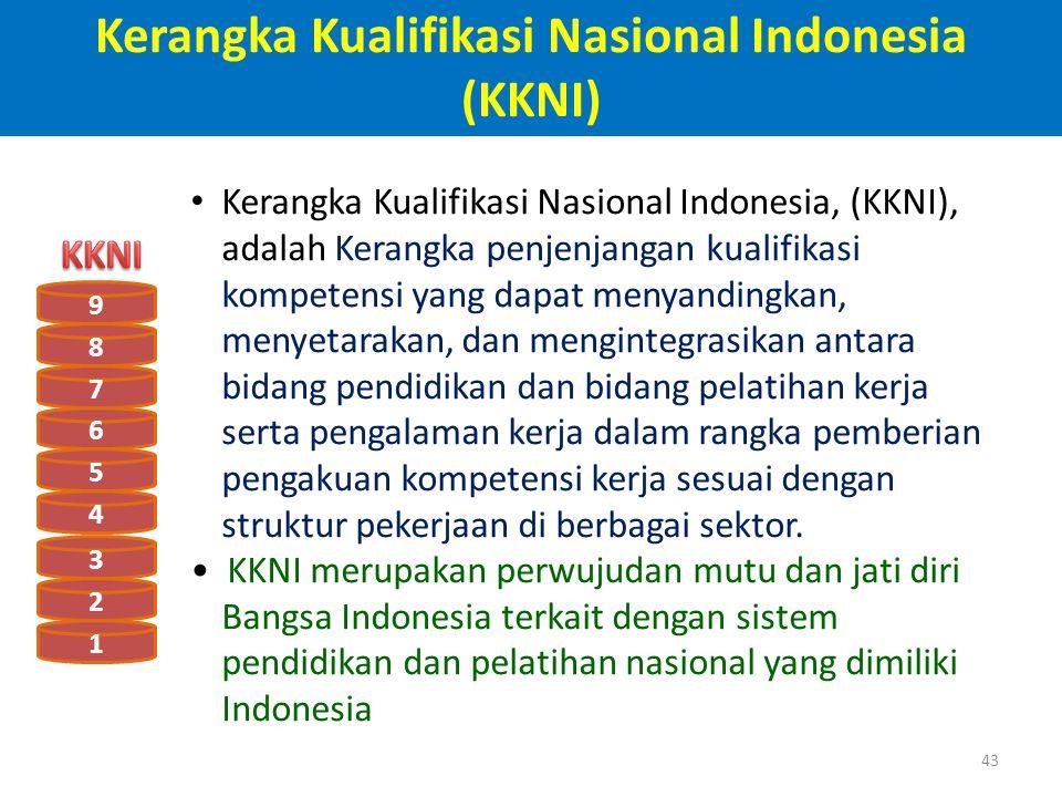 43 • Kerangka Kualifikasi Nasional Indonesia, (KKNI), adalah Kerangka penjenjangan kualifikasi kompetensi yang dapat menyandingkan, menyetarakan, dan