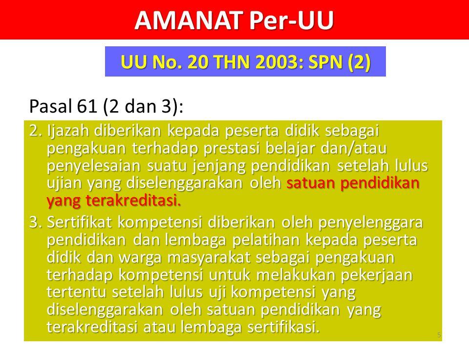 AMANAT Per-UU UU No. 20 THN 2003: SPN (2) Pasal 61 (2 dan 3): 2. Ijazah diberikan kepada peserta didik sebagai pengakuan terhadap prestasi belajar dan
