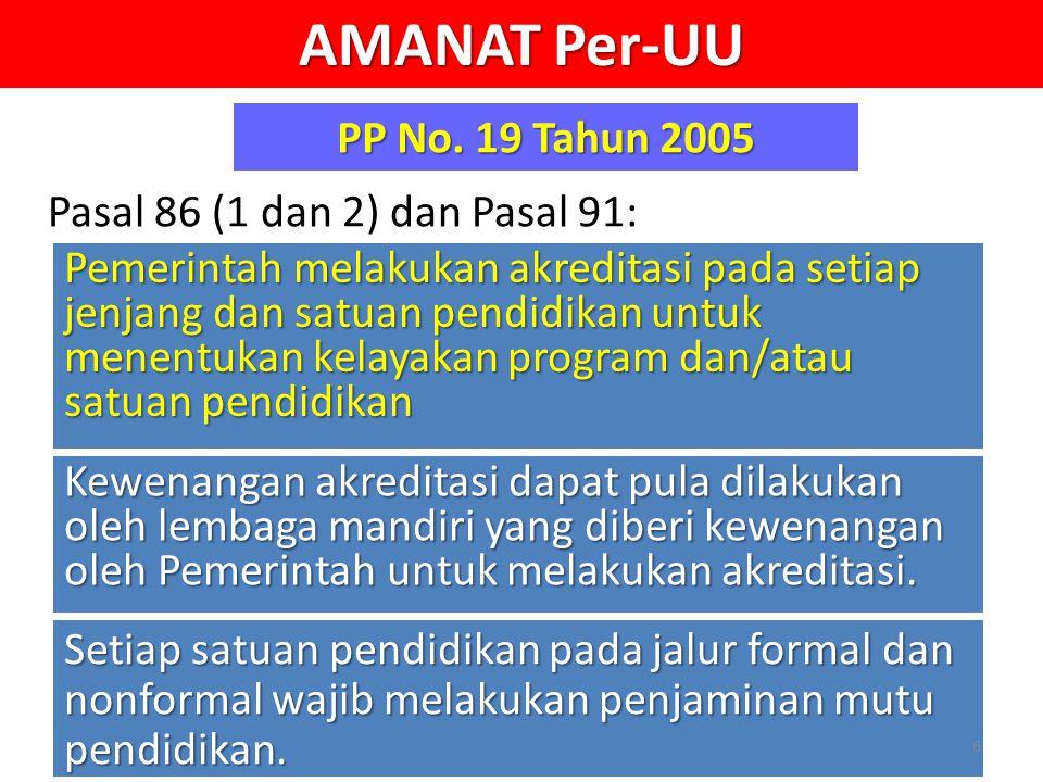 AMANAT Per-UU PP No. 19 Tahun 2005 Pasal 86 (1 dan 2) dan Pasal 91: Pemerintah melakukan akreditasi pada setiap jenjang dan satuan pendidikan untuk me
