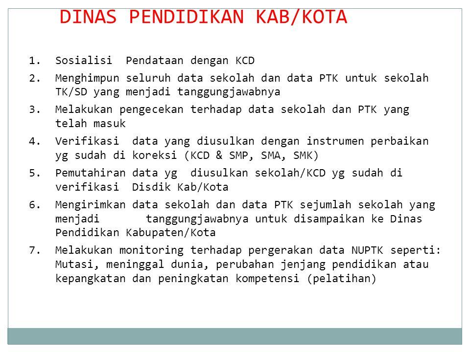 - LPMP - P4TK - Disdik PROPINSI - Disdik Kab/Kota - Kecamatan - Sekolah SIMPUL NUPTK