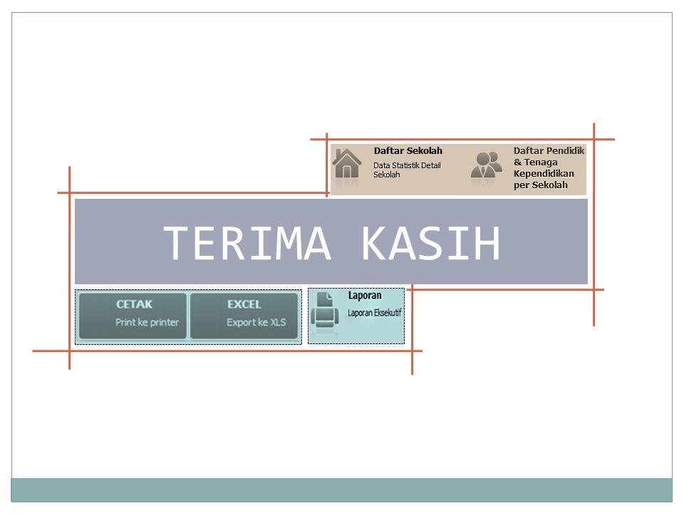 LPMP •Menghimpun dan mengelola data sekolah/lembaga dan PTK pendidikan formal. •Mendorong dan memotivasi Dinas Kabupaten/Kota untuk mampu menghimpun d